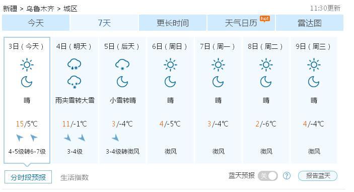 乌鲁木齐市天气预报