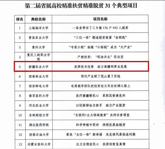 http://www.weixinrensheng.com/jiaoyu/897609.html